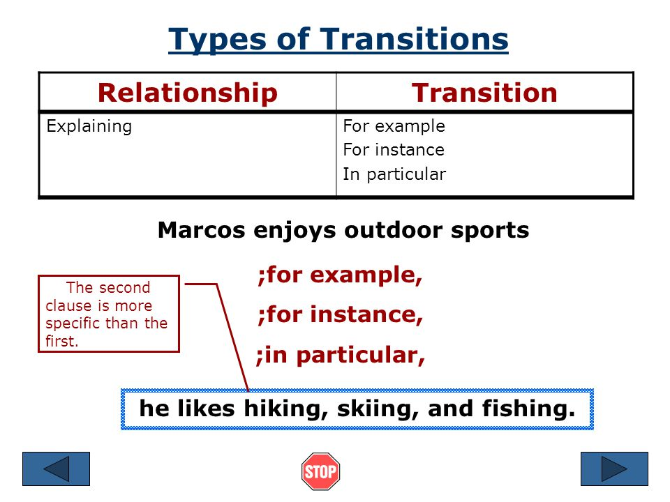 Types of Transitions RelationshipTransition To emphasizeIndeed In fact Marcos plays basketball ;in fact, ;indeed, he plays every Saturday. The transit