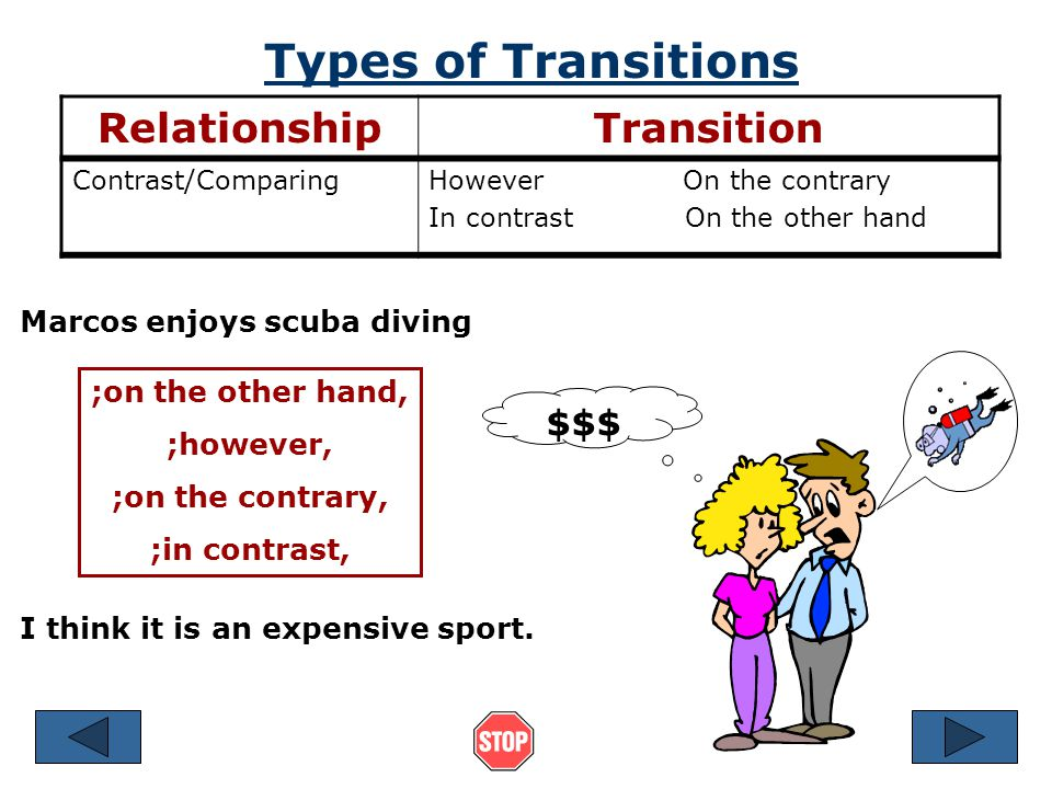 Types of Transitions RelationshipTransition ExplainingFor example For instance In particular Marcos enjoys outdoor sports ;for example, ;for instance,