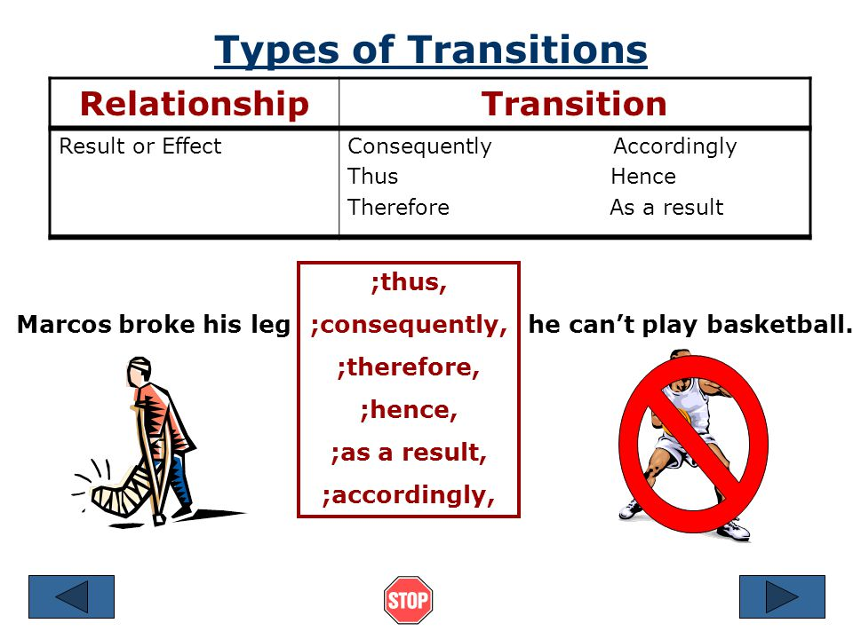 Types of Transitions RelationshipTransition Contrast/ComparingHowever On the contrary In contrast On the other hand Marcos enjoys scuba diving ;on the
