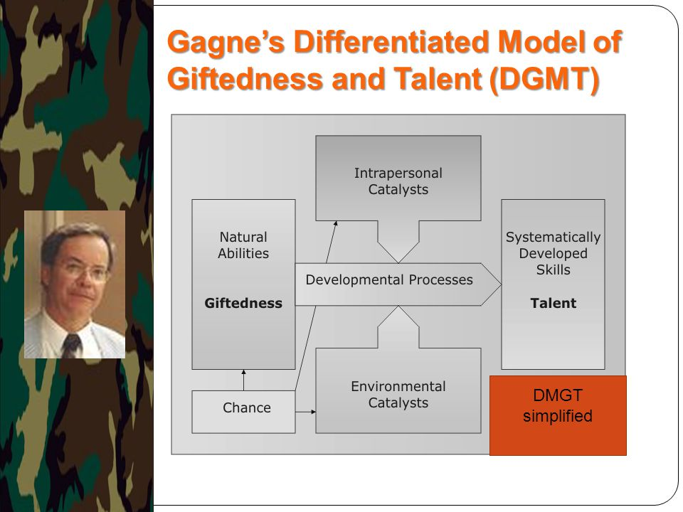 Gagne's Differentiated Model of Giftedness and Talent (DGMT) DMGT simplified