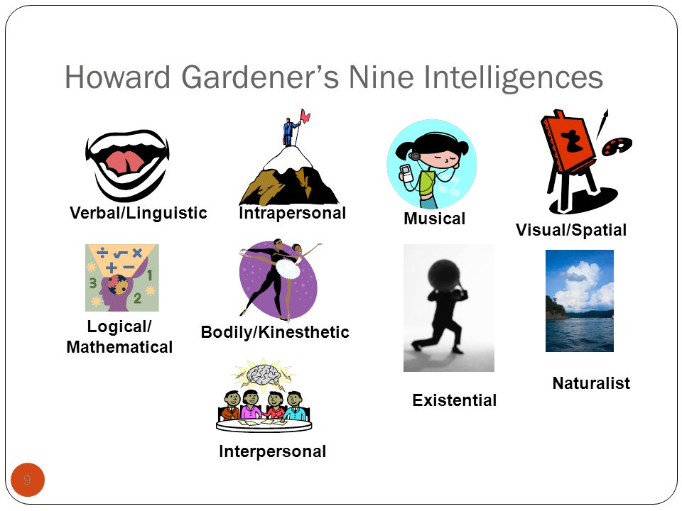 Howard Gardener's Nine Intelligences 9 Verbal/Linguistic Logical/ Mathematical Intrapersonal Musical Bodily/Kinesthetic Interpersonal Visual/Spatial E