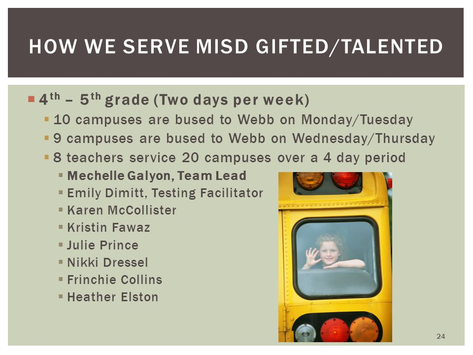  4 th – 5 th grade (Two days per week)  10 campuses are bused to Webb on Monday/Tuesday  9 campuses are bused to Webb on Wednesday/Thursday  8 teachers service 20 campuses over a 4 day period  Mechelle Galyon, Team Lead  Emily Dimitt, Testing Facilitator  Karen McCollister  Kristin Fawaz  Julie Prince  Nikki Dressel  Frinchie Collins  Heather Elston HOW WE SERVE MISD GIFTED/TALENTED 24