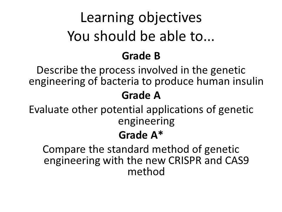 Learning objectives You should be able to...