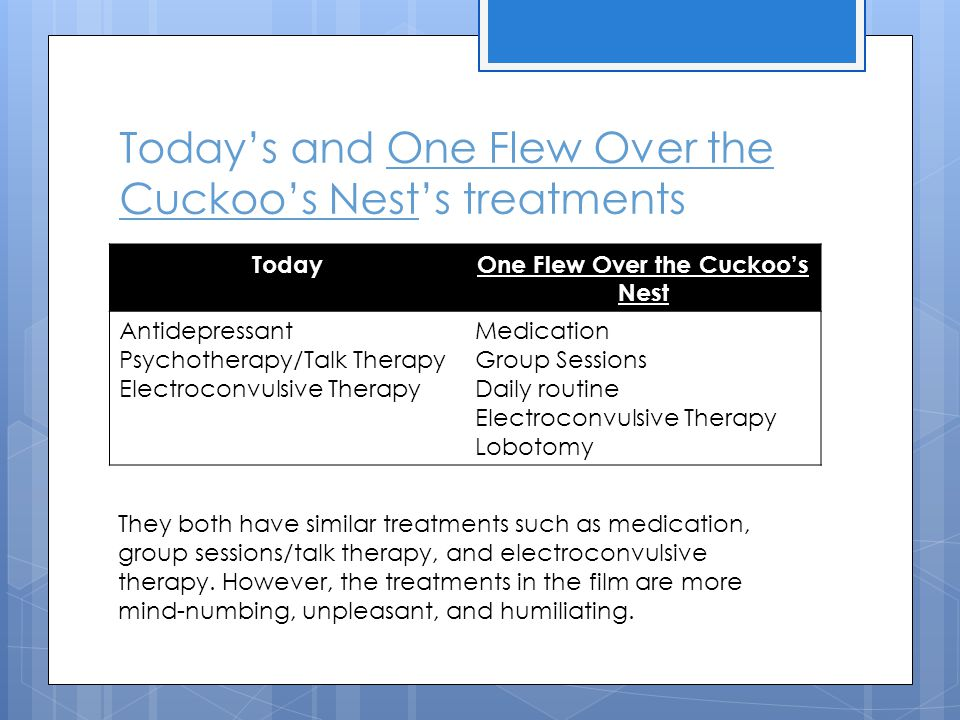 Today's and One Flew Over the Cuckoo's Nest's treatments TodayOne Flew Over the Cuckoo's Nest Antidepressant Psychotherapy/Talk Therapy Electroconvulsive Therapy Medication Group Sessions Daily routine Electroconvulsive Therapy Lobotomy They both have similar treatments such as medication, group sessions/talk therapy, and electroconvulsive therapy.