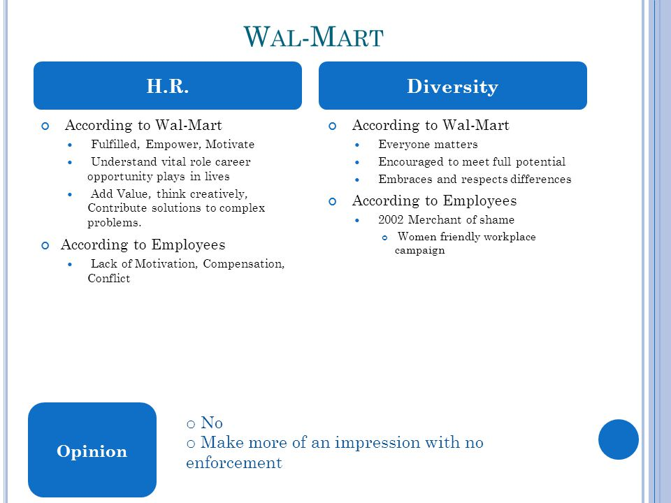 W AL -M ART According to Wal-Mart Fulfilled, Empower, Motivate Understand vital role career opportunity plays in lives Add Value, think creatively, Contribute solutions to complex problems.