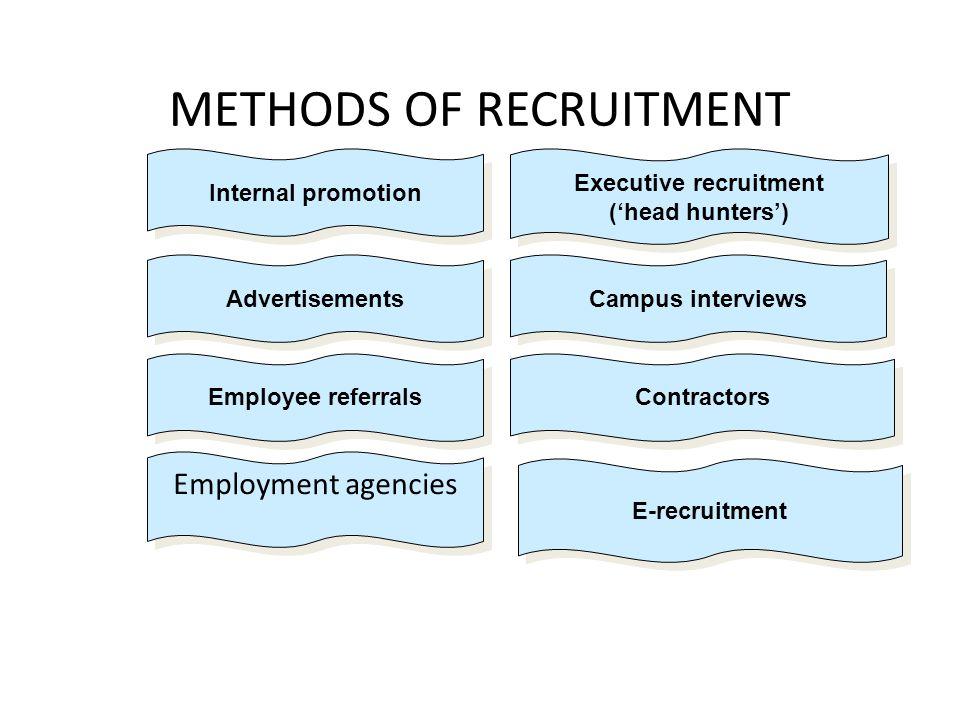METHODS OF RECRUITMENT Advertisements Employee referrals Internal promotion Employment agencies E-recruitment Contractors Campus interviews Executive