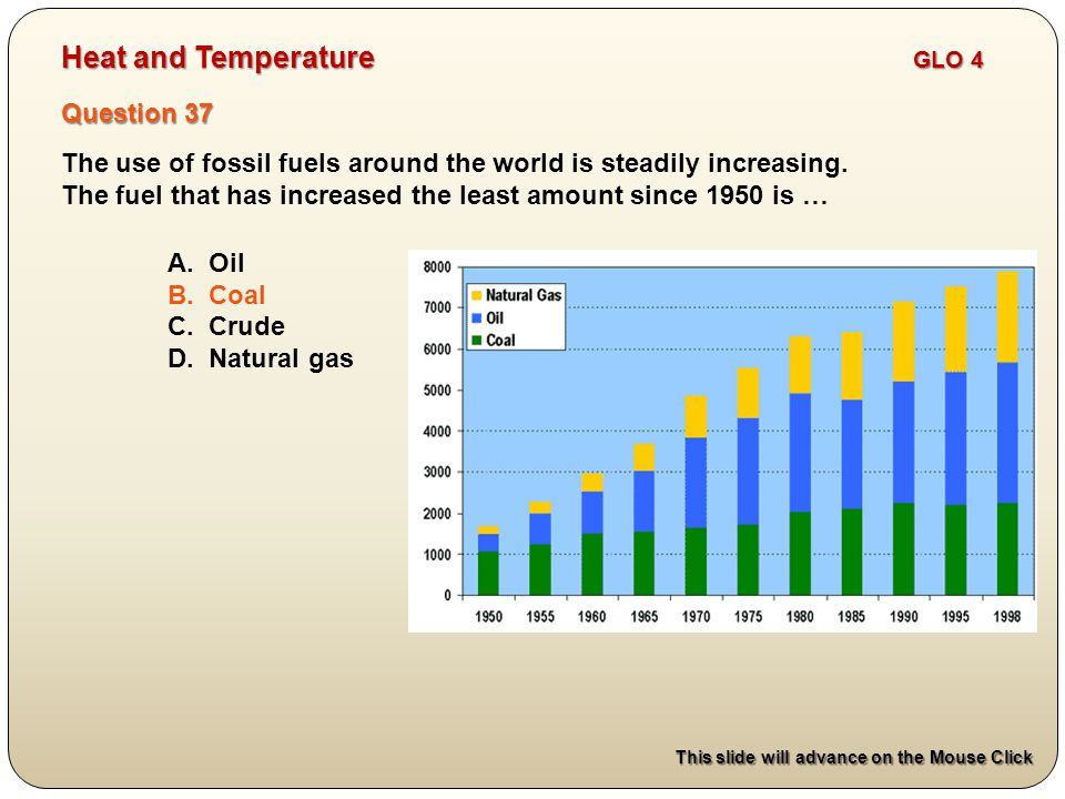 Question 37 The use of fossil fuels around the world is steadily increasing.