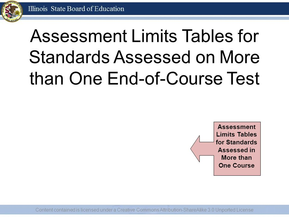 Assessment Limits Tables for Standards Assessed on More than One End-of-Course Test Content contained is licensed under a Creative Commons Attribution-ShareAlike 3.0 Unported License Assessment Limits Tables for Standards Assessed in More than One Course