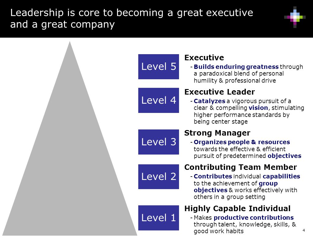 4 Executive -Builds enduring greatness through a paradoxical blend of personal humility & professional drive Executive Leader -Catalyzes a vigorous pu
