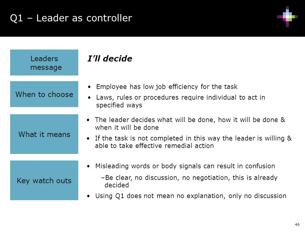 46 Q1 – Leader as controller When to choose Employee has low job efficiency for the task Laws, rules or procedures require individual to act in specif