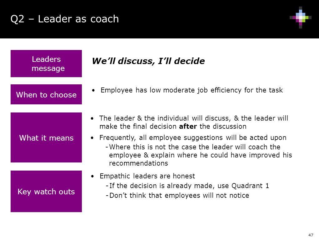 47 Q2 – Leader as coach When to choose Employee has low moderate job efficiency for the task What it means The leader & the individual will discuss, &