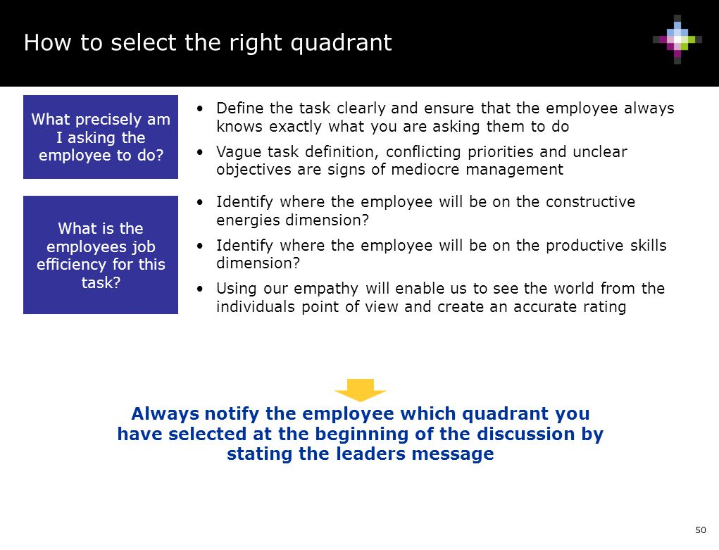 50 How to select the right quadrant What precisely am I asking the employee to do? Define the task clearly and ensure that the employee always knows e