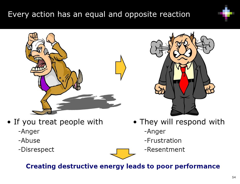 54 Every action has an equal and opposite reaction If you treat people with -Anger -Abuse -Disrespect They will respond with -Anger -Frustration -Rese