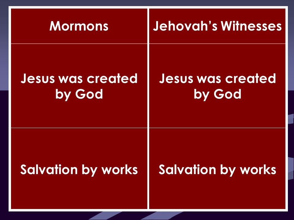 MormonsJehovah's Witnesses Jesus was created by God Salvation by works