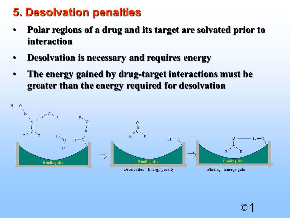 1 © R C R O O H H HH O H H O H H O O H Desolvation - Energy penaltyBinding - Energy gain O H R C R O Binding site R C R O O H 5.