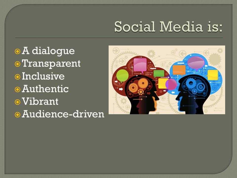  A dialogue  Transparent  Inclusive  Authentic  Vibrant  Audience-driven