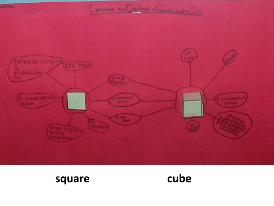 squarecube