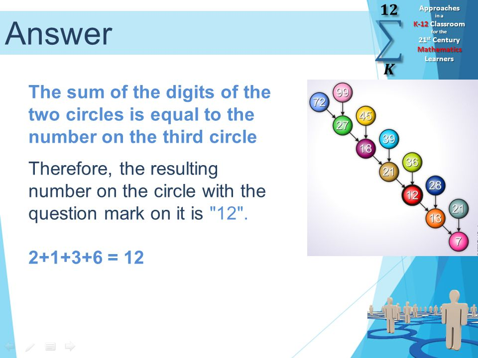 Approaches in a K-12 Classroom for the 21 st Century Mathematics Learners Answer The sum of the digits of the two circles is equal to the number on th
