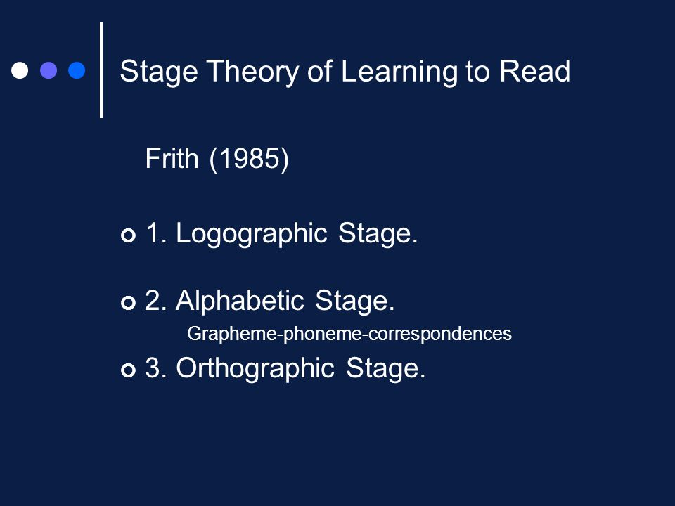 Stage Theory of Learning to Read Frith (1985) 1. Logographic Stage.
