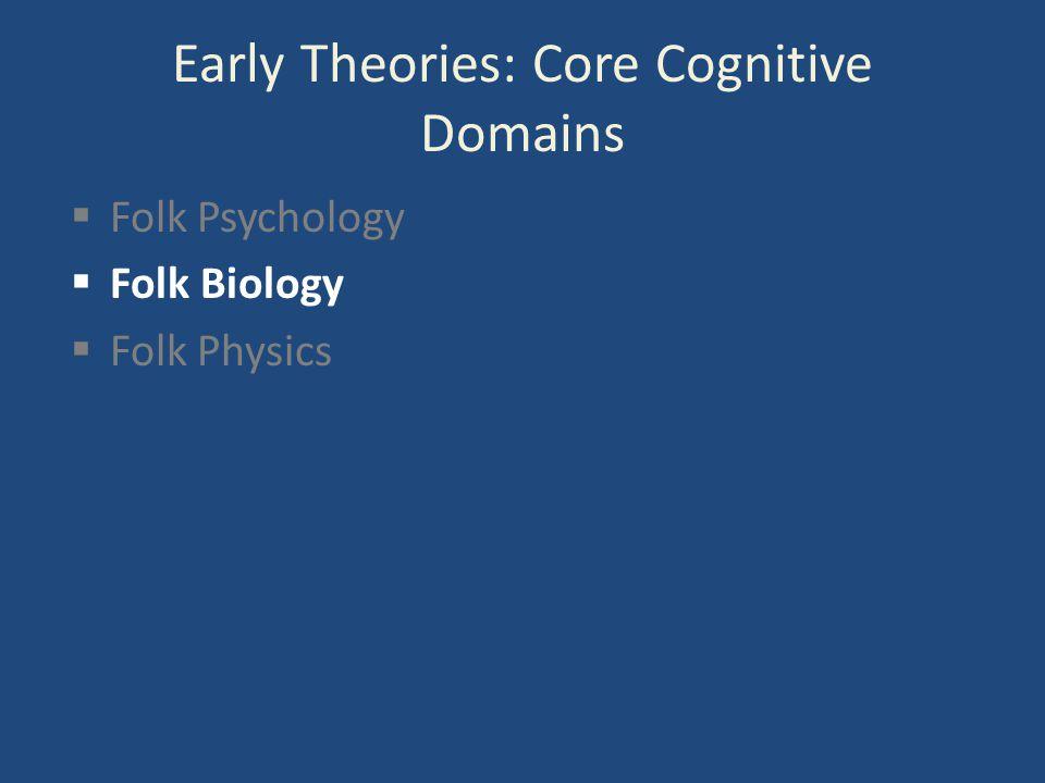 Early Theories: Core Cognitive Domains  Folk Psychology  Folk Biology  Folk Physics