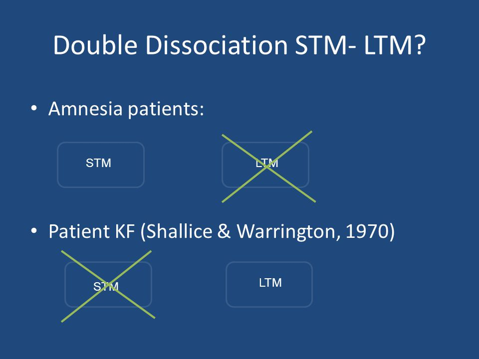 Double Dissociation STM- LTM? Amnesia patients: Patient KF (Shallice & Warrington, 1970) STMLTM STM