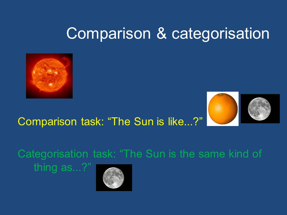 "Comparison task: ""The Sun is like...?"" Categorisation task: ""The Sun is the same kind of thing as...?"" Comparison & categorisation"