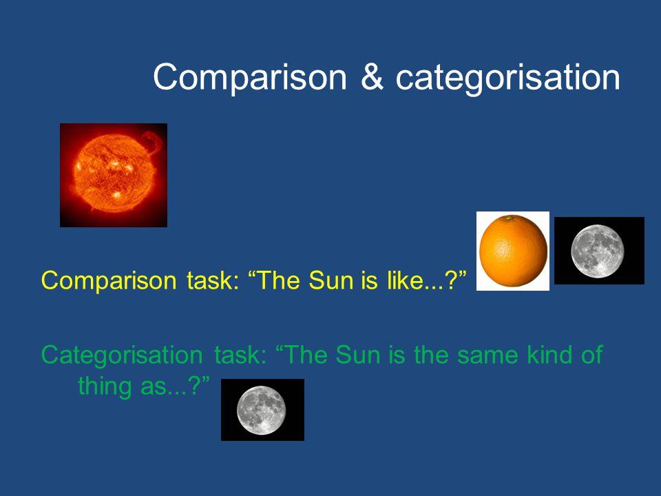 Comparison task: The Sun is like... Categorisation task: The Sun is the same kind of thing as... Comparison & categorisation