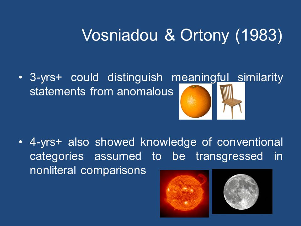 3-yrs+ could distinguish meaningful similarity statements from anomalous 4-yrs+ also showed knowledge of conventional categories assumed to be transgressed in nonliteral comparisons Vosniadou & Ortony (1983)