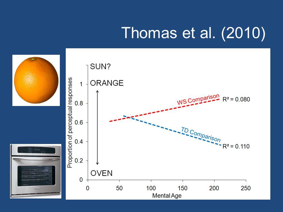 Thomas et al. (2010)