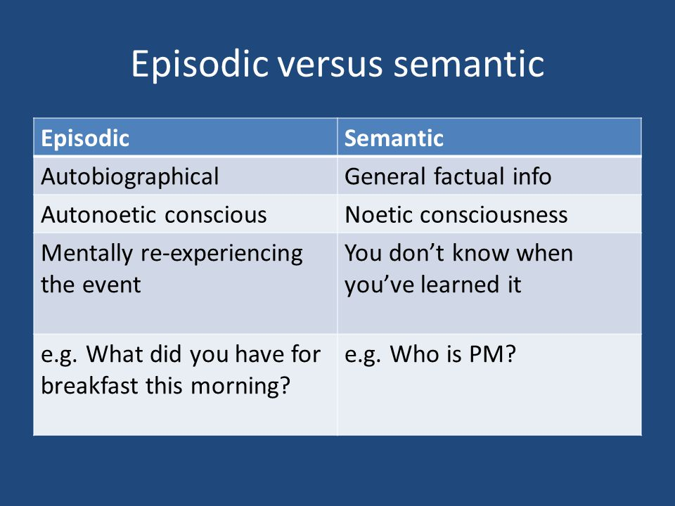 Episodic versus semantic EpisodicSemantic AutobiographicalGeneral factual info Autonoetic consciousNoetic consciousness Mentally re-experiencing the event You don't know when you've learned it e.g.