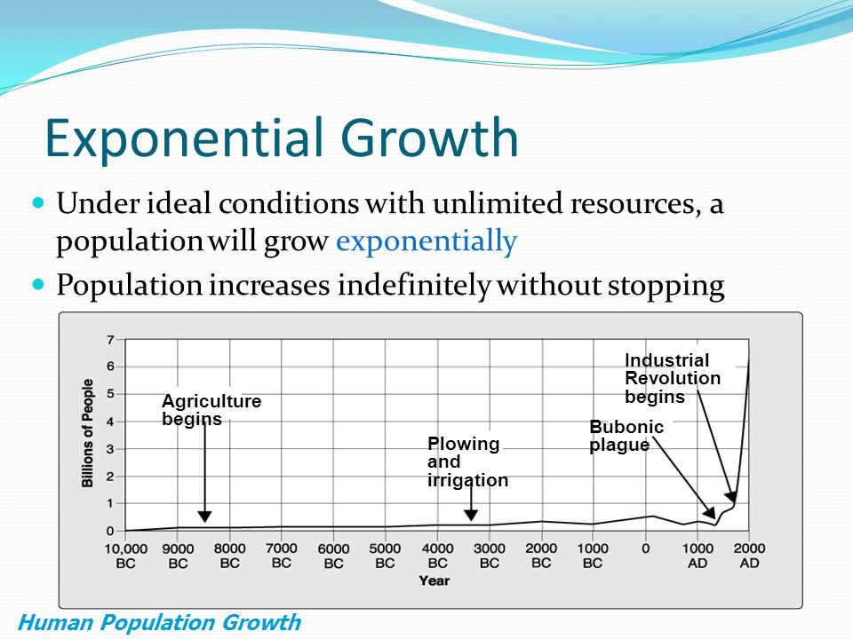 Exponential Growth Under ideal conditions with unlimited resources, a population will grow exponentially Population increases indefinitely without sto