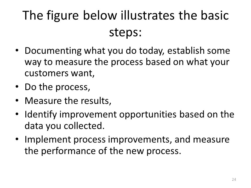 The figure below illustrates the basic steps: Documenting what you do today, establish some way to measure the process based on what your customers want, Do the process, Measure the results, Identify improvement opportunities based on the data you collected.