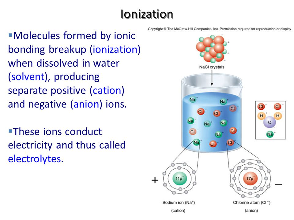 Ionization  Molecules formed by ionic bonding breakup (ionization) when dissolved in water (solvent), producing separate positive (cation) and negati