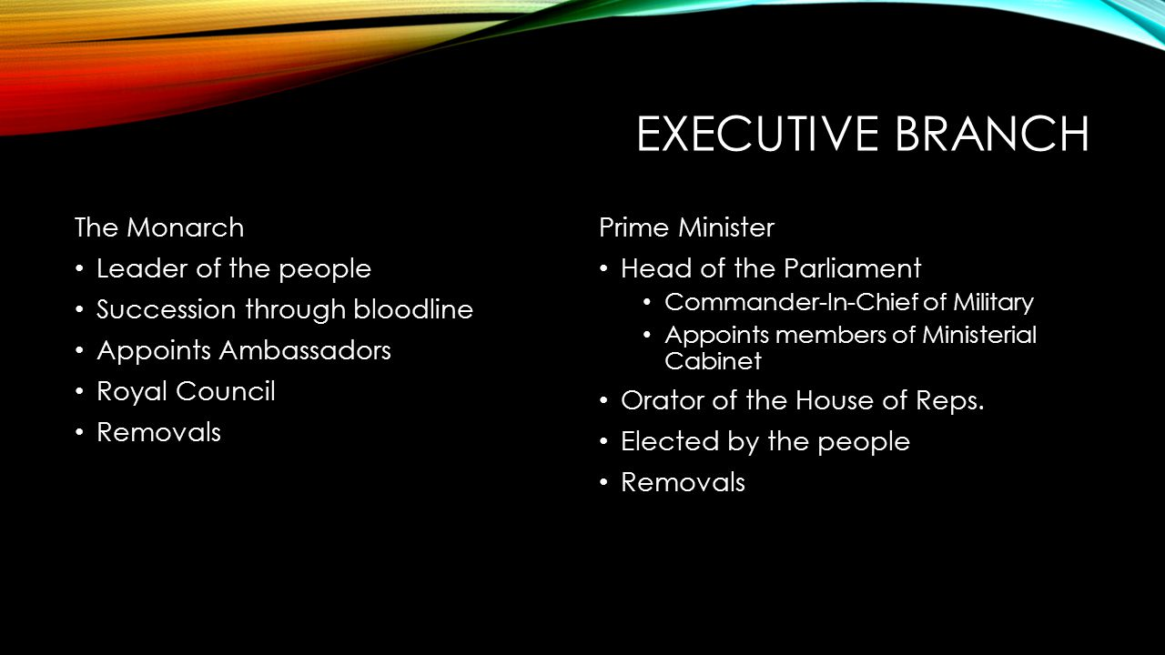 EXECUTIVE BRANCH The Monarch Leader of the people Succession through bloodline Appoints Ambassadors Royal Council Removals Prime Minister Head of the Parliament Commander-In-Chief of Military Appoints members of Ministerial Cabinet Orator of the House of Reps.