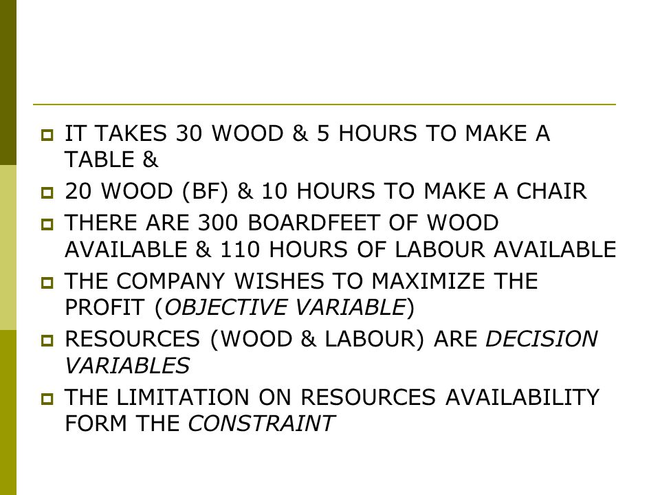  IT TAKES 30 WOOD & 5 HOURS TO MAKE A TABLE &  20 WOOD (BF) & 10 HOURS TO MAKE A CHAIR  THERE ARE 300 BOARDFEET OF WOOD AVAILABLE & 110 HOURS OF LABOUR AVAILABLE  THE COMPANY WISHES TO MAXIMIZE THE PROFIT (OBJECTIVE VARIABLE)  RESOURCES (WOOD & LABOUR) ARE DECISION VARIABLES  THE LIMITATION ON RESOURCES AVAILABILITY FORM THE CONSTRAINT