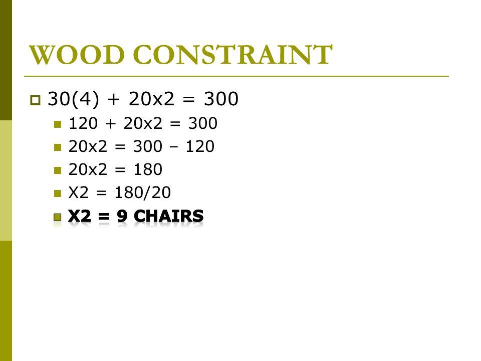 WOOD CONSTRAINT