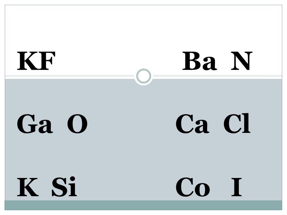 K 1+ F 1- Ba N Ga O Ca Cl K SiCo I