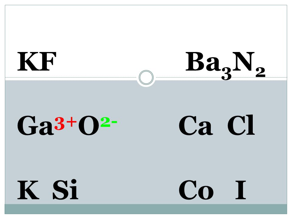 KF Ba 3 N 2 Ga O Ca Cl K SiCo I