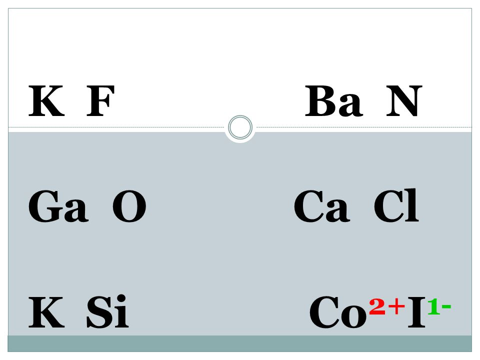K F Ba N Ga O Ca Cl K Si Co I You don't know about transition metals! So.. the problem must tell you the number of electrons. Cobalt (II) means that C