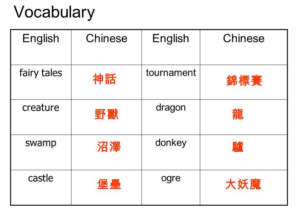 Vocabulary EnglishChineseEnglishChinese fairy tales tournament creature dragon swamp donkey castle ogre 神話 野獸 沼澤 堡壘 錦標賽 龍 驢 大妖魔