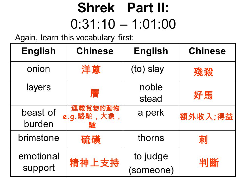 Shrek Part II: 0:31:10 – 1:01:00 Again, learn this vocabulary first: EnglishChineseEnglishChinese onion (to) slay layersnoble stead beast of burden a
