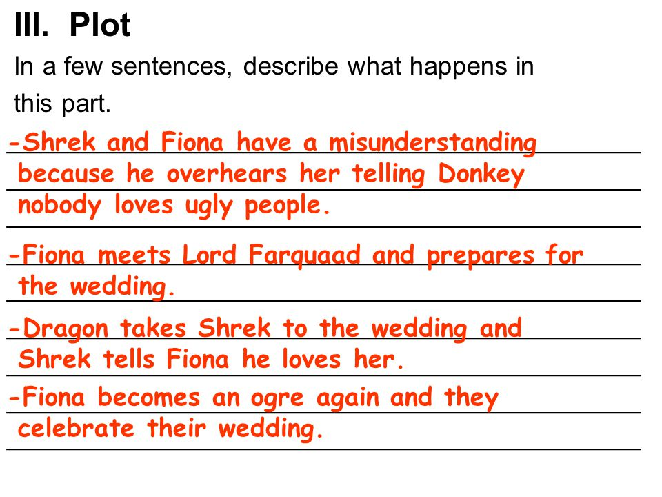 III. Plot In a few sentences, describe what happens in this part. ____________________________________________ -Shrek and Fiona have a misunderstandin