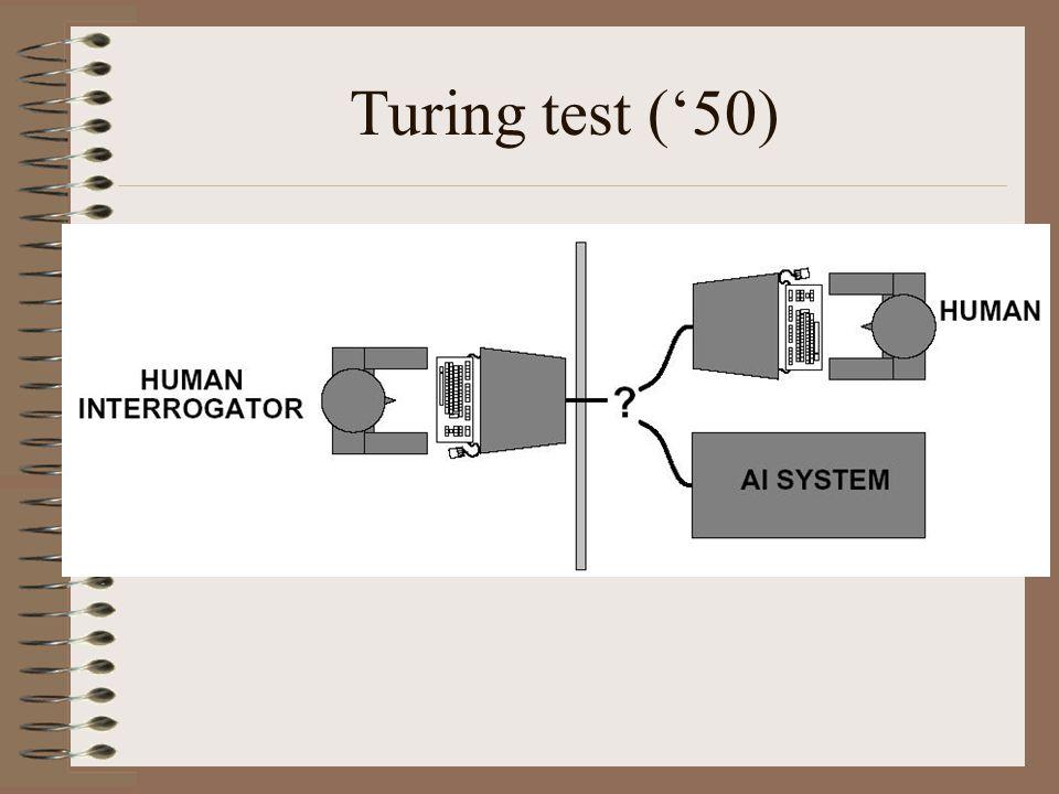 Turing test ('50)
