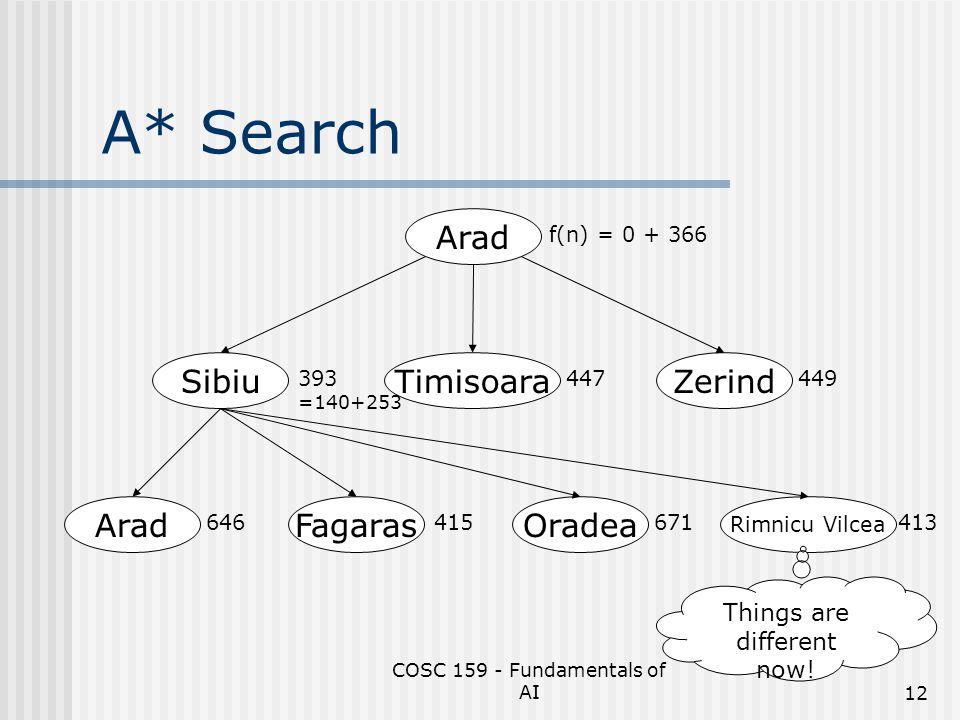 COSC 159 - Fundamentals of AI12 A* Search Arad f(n) = 0 + 366 TimisoaraSibiuZerind 449447393 =140+253 Arad Rimnicu Vilcea OradeaFagaras 646415671413 T