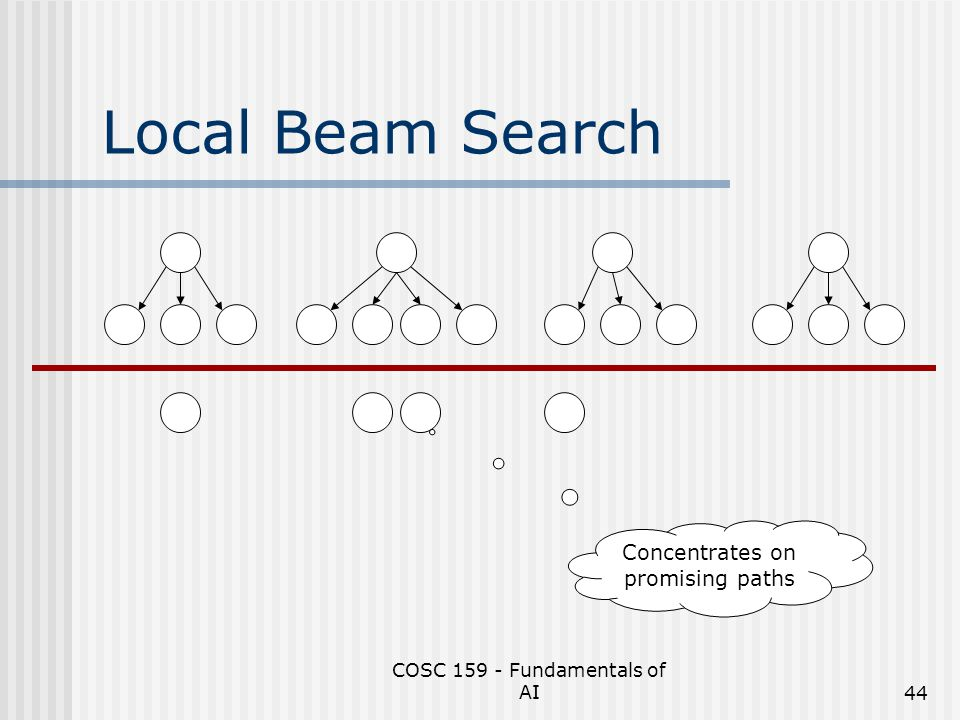 COSC 159 - Fundamentals of AI44 Local Beam Search Concentrates on promising paths