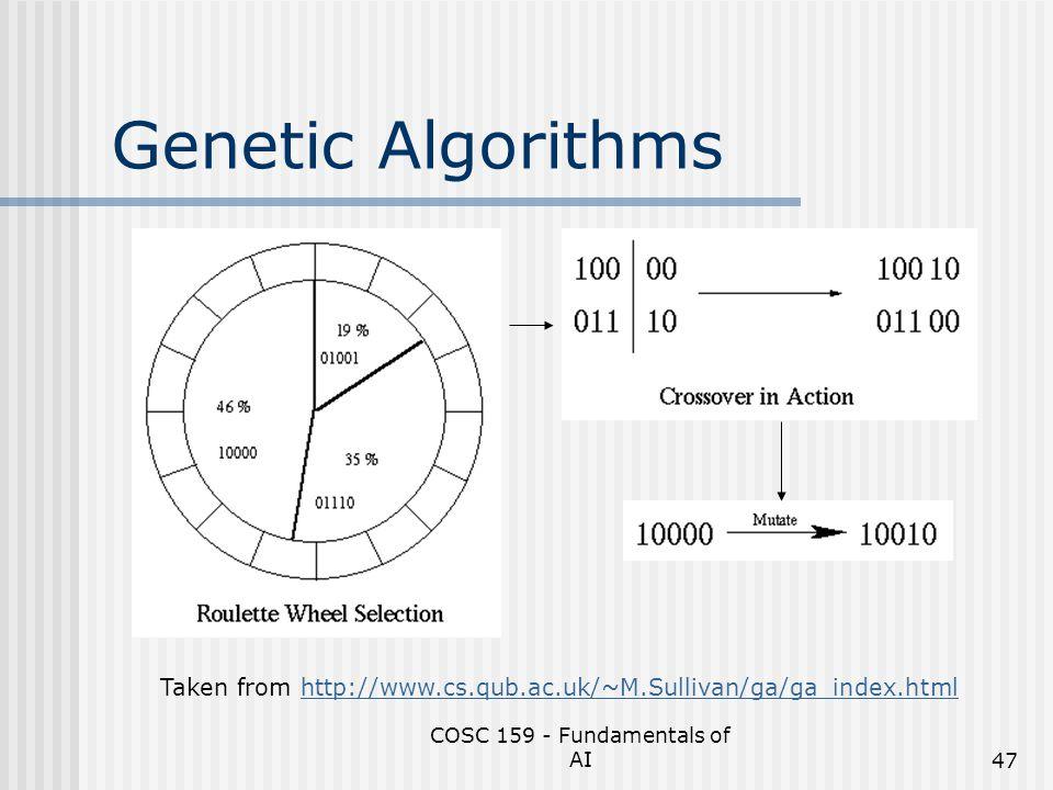 COSC 159 - Fundamentals of AI47 Genetic Algorithms Taken from http://www.cs.qub.ac.uk/~M.Sullivan/ga/ga_index.htmlhttp://www.cs.qub.ac.uk/~M.Sullivan/