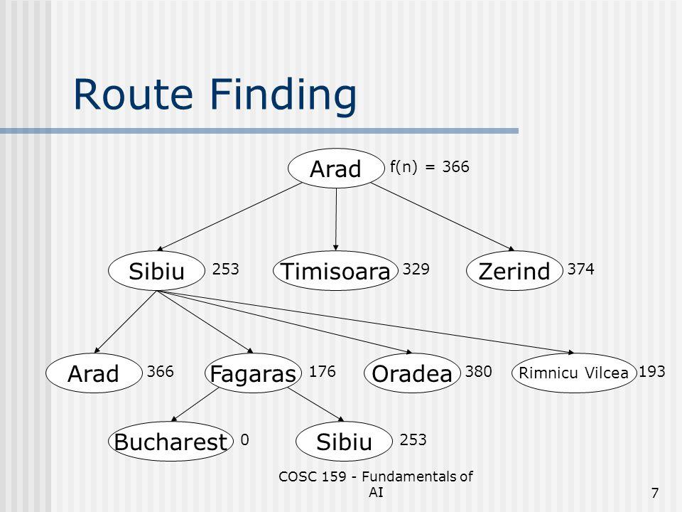 COSC 159 - Fundamentals of AI7 Route Finding Arad f(n) = 366 TimisoaraSibiuZerind 374329253 Arad Rimnicu Vilcea OradeaFagaras 366176380193 BucharestSi