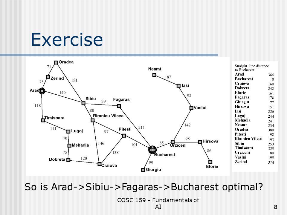 COSC 159 - Fundamentals of AI8 Exercise So is Arad->Sibiu->Fagaras->Bucharest optimal?