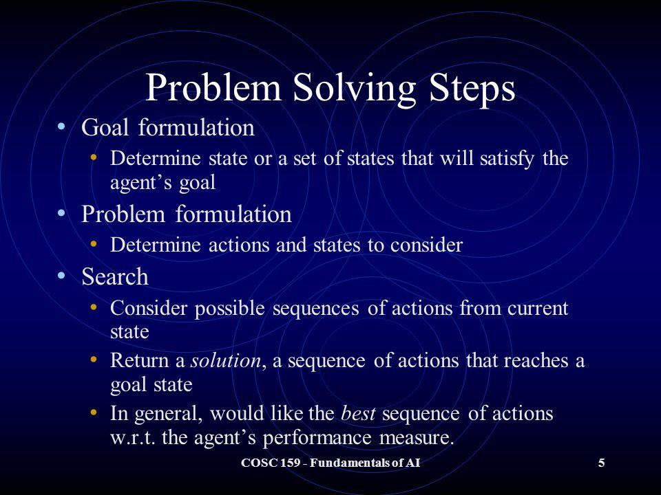 COSC 159 - Fundamentals of AI6 Problem Solving Agent Program Figure 3.1 page 61