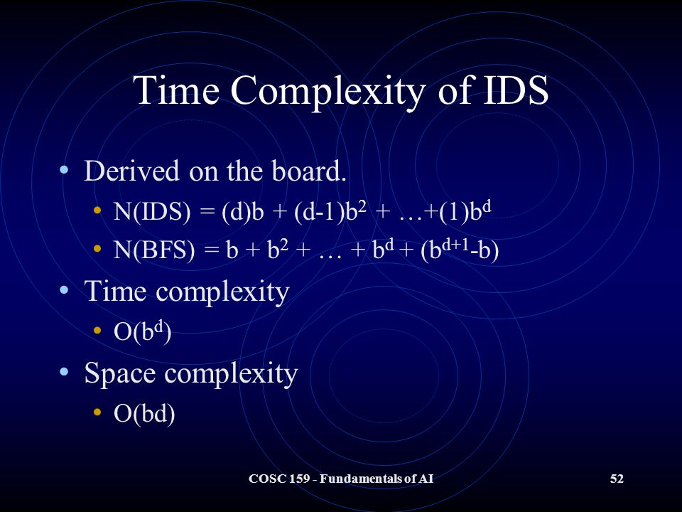 COSC 159 - Fundamentals of AI52 Time Complexity of IDS Derived on the board.